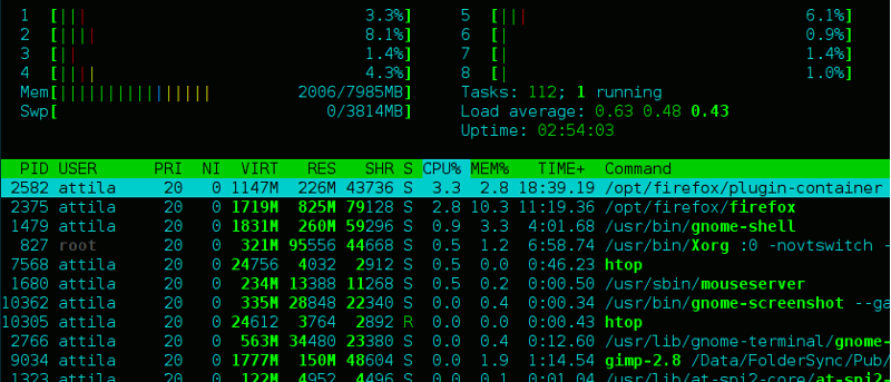 htop-featured